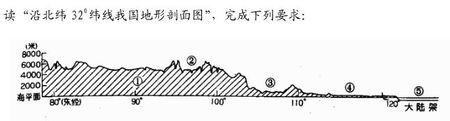 在我国沿北纬32度地形剖面图标出我国三级阶梯的范围
