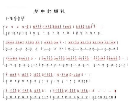 电子琴琴谱简谱数字的图片