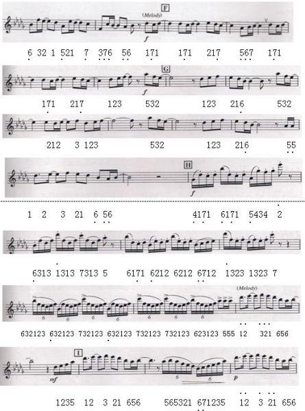 天空之城手机钢琴谱(最好是数字123的)图片