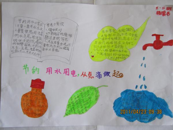 关于节约用水的手抄报字和图画图片